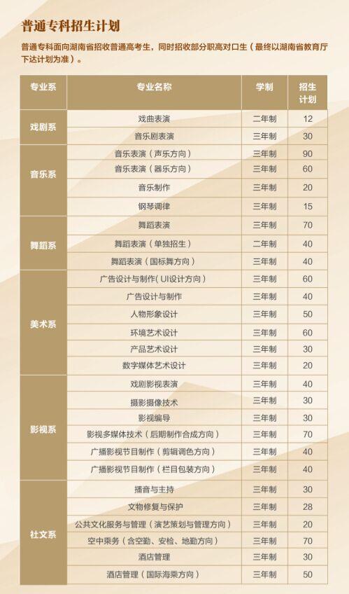 2019湖南��g��I�W院招生���及�取分�稻� 招生��I有哪些